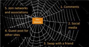 5 ways to build backlinks